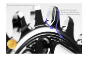 absoluteBLACK XX1 ovales Kettenblatt für CycloCross 110er Lochkreis 4-Loch asymmetrisch