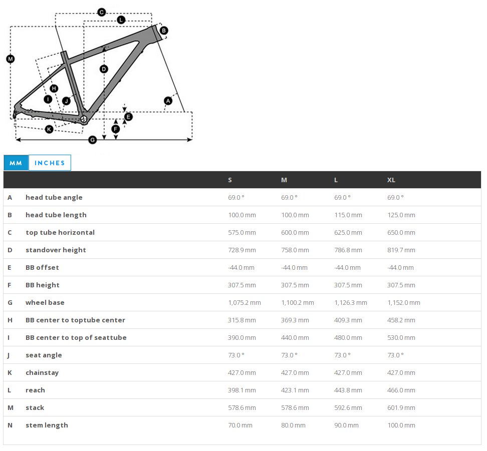 Rahmengeometrie des Scott Scale 700 RC für alle Größen in einer übersichtlichen Geometrietabelle