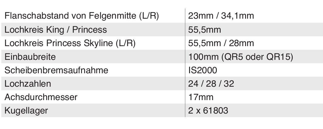 Geometriedaten der Tune Disc Vorderradnaben